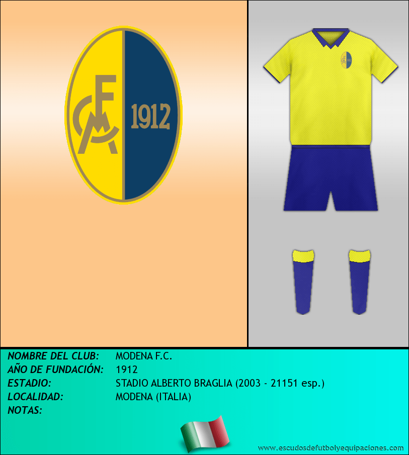 Escudo de MODENA F.C.