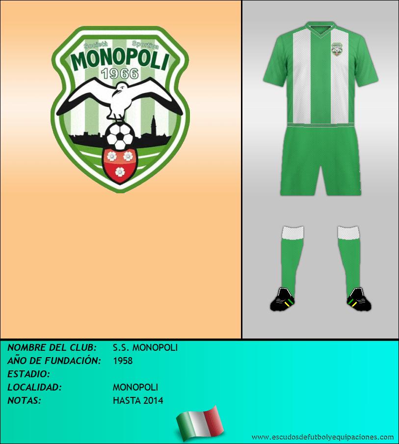 Escudo de S.S. MONOPOLI