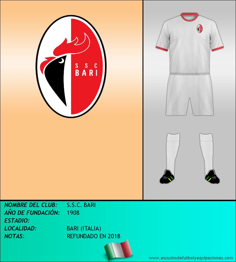 Escudo de S.S.C. BARI