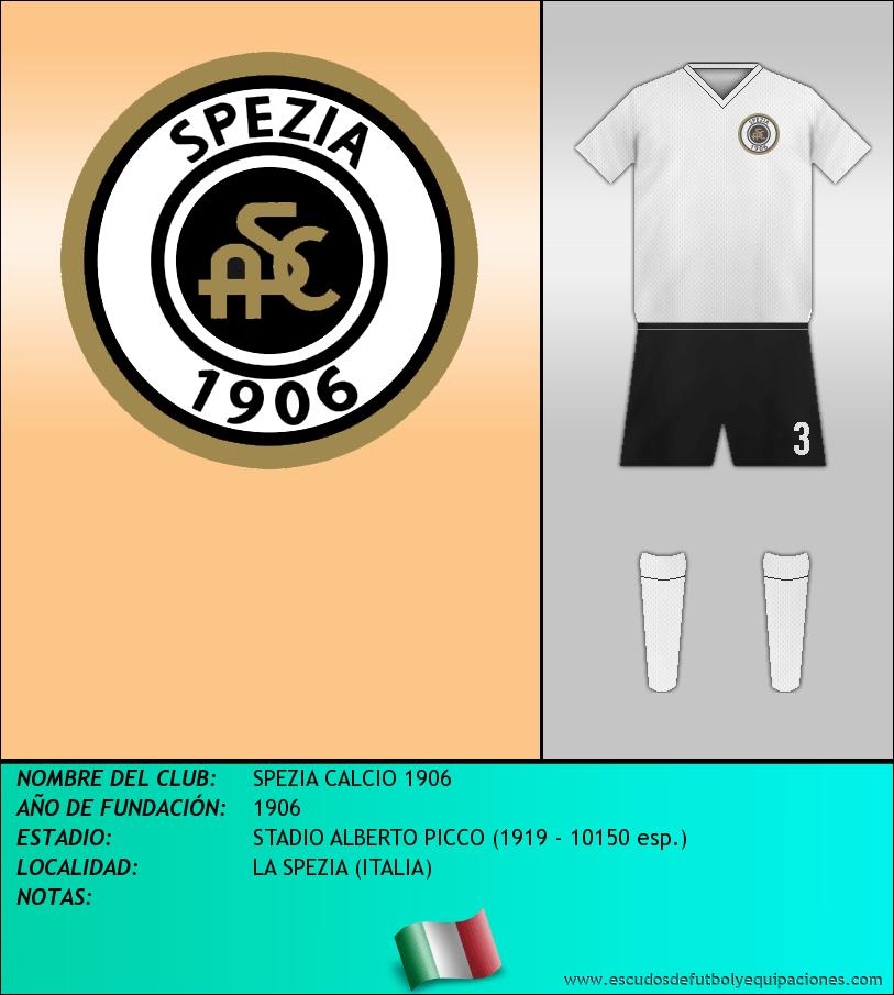 Escudo de SPEZIA CALCIO 1906