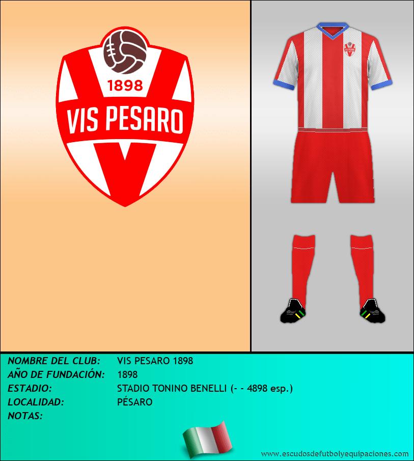 Escudo de VIS PESARO 1898