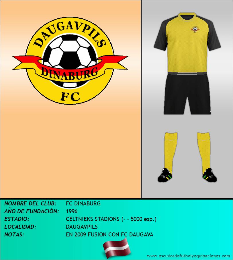 Escudo de FC DINABURG