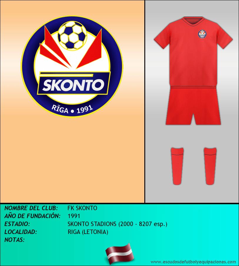 Escudo de FK SKONTO