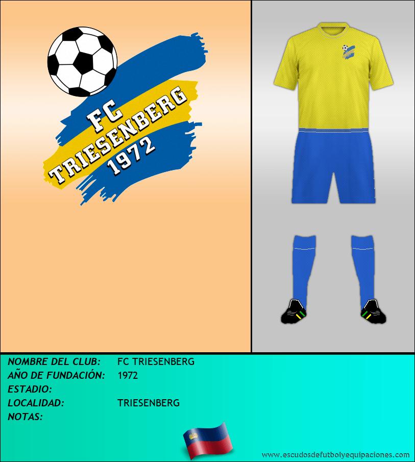 Escudo de FC TRIESENBERG