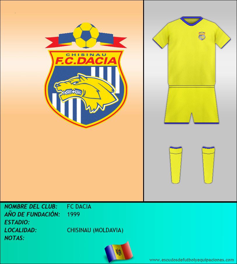 Escudo de FC DACIA