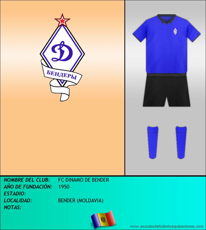 Escudo de FC DINAMO DE BENDER