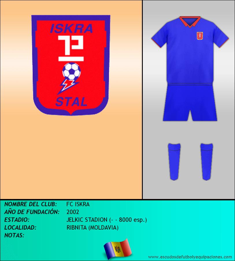 Escudo de FC ISKRA
