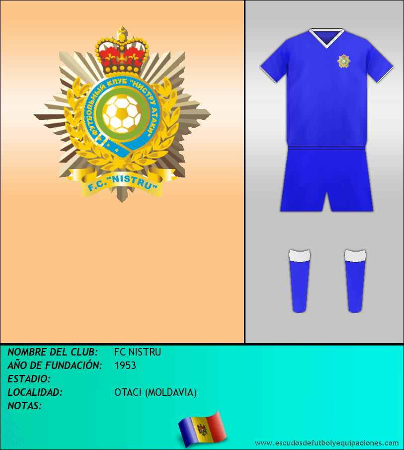 Escudo de FC NISTRU