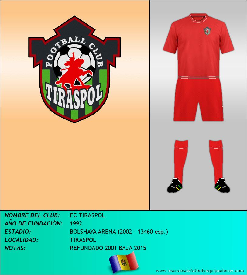 Escudo de FC TIRASPOL