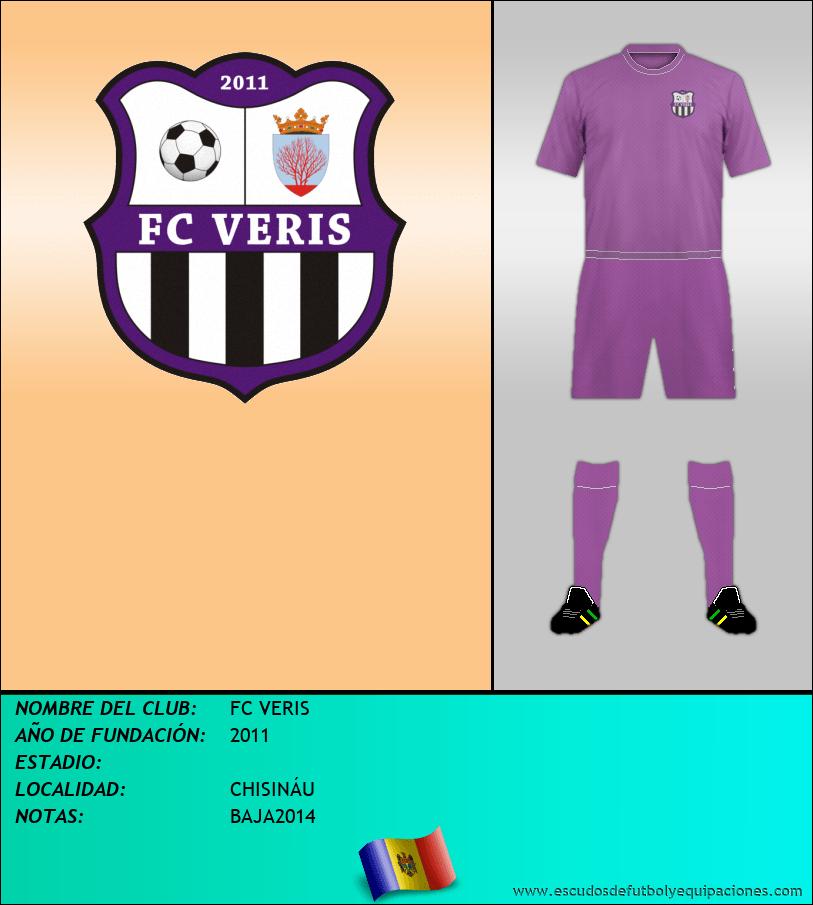 Escudo de FC VERIS