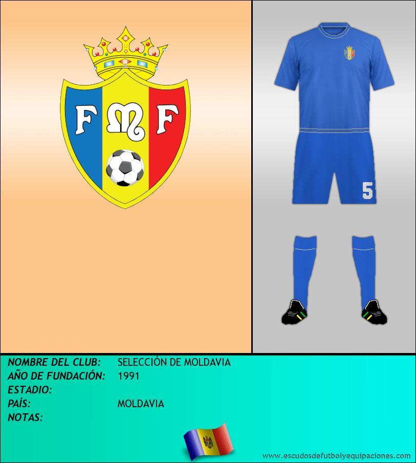 Escudo de SELECCIÓN DE MOLDAVIA
