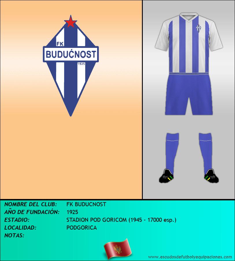 Escudo de FK BUDUCNOST