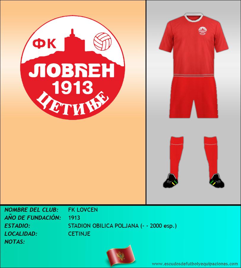 Escudo de FK LOVCEN