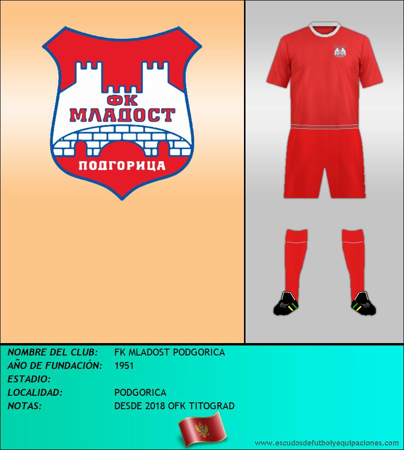 Escudo de FK MLADOST PODGORICA