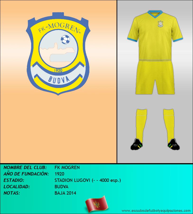 Escudo de FK MOGREN