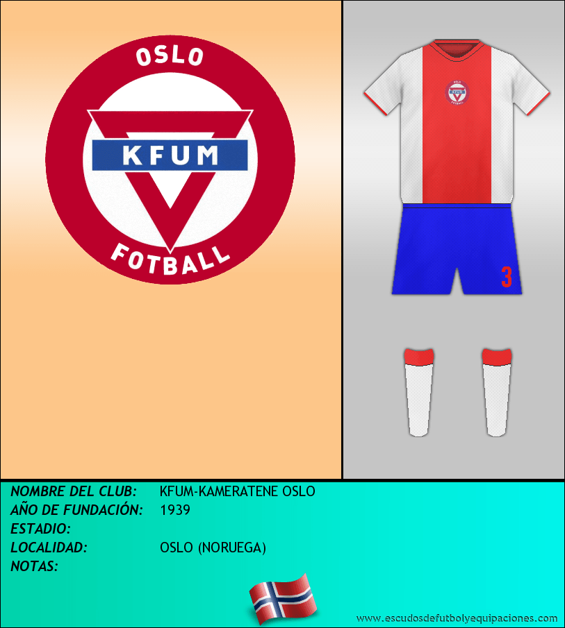 Escudo de KFUM-KAMERATENE OSLO