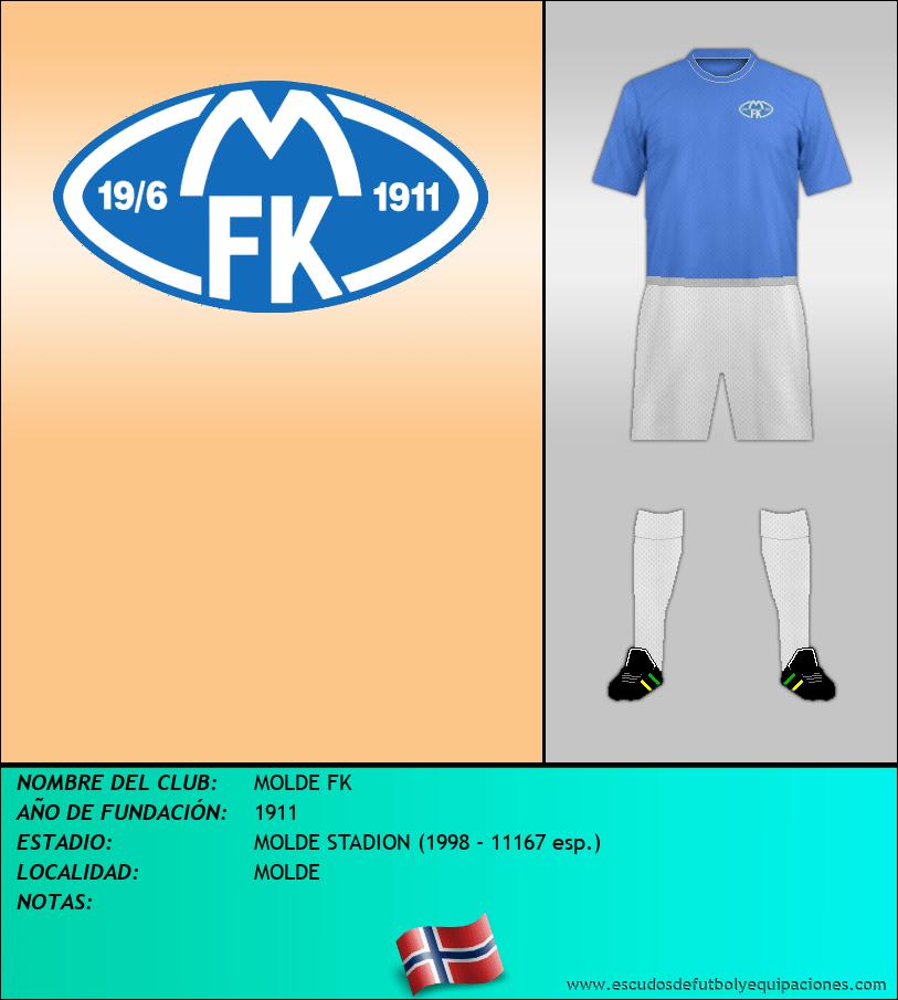 Escudo de MOLDE FK