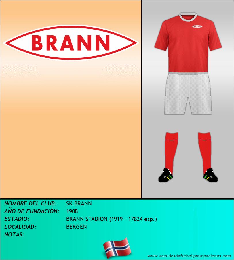 Escudo de SK BRANN