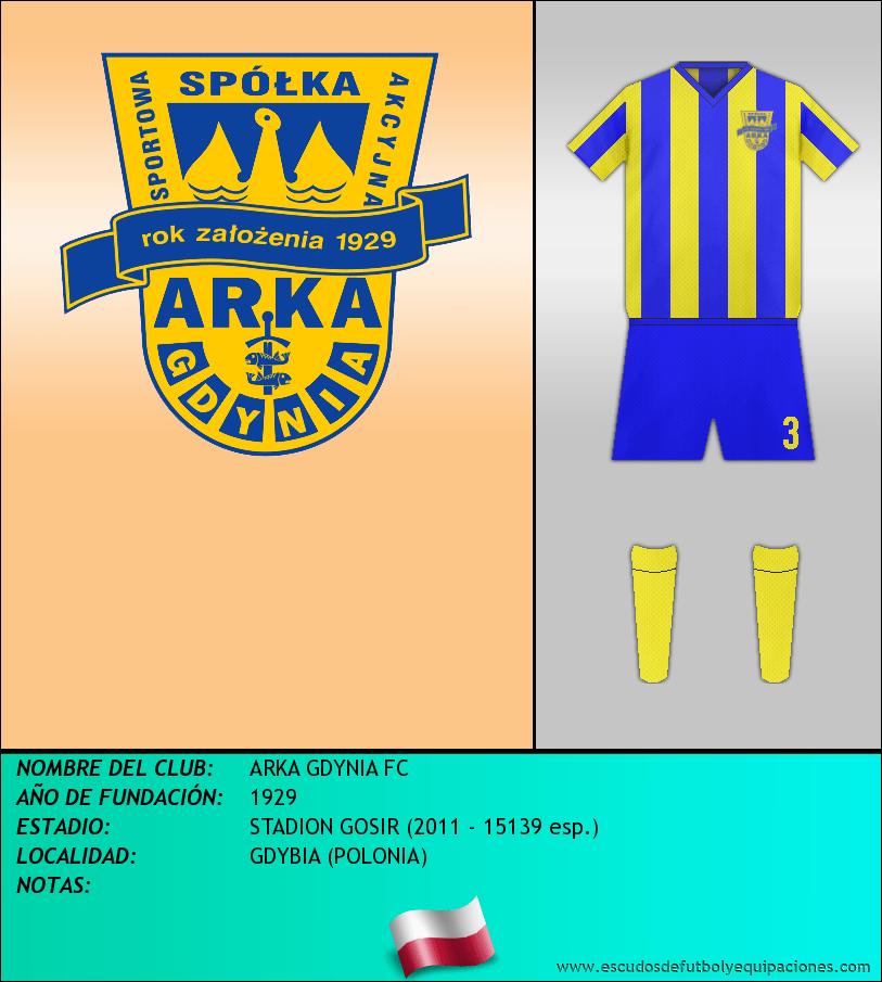 Escudo de ARKA GDYNIA FC