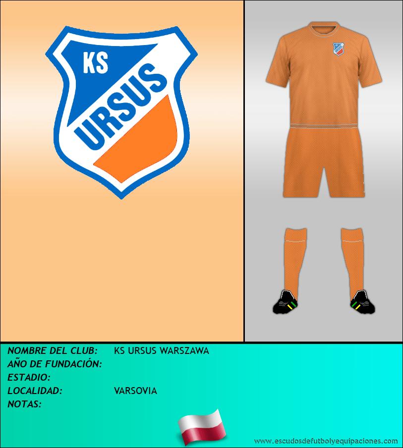 Escudo de KS URSUS WARSZAWA