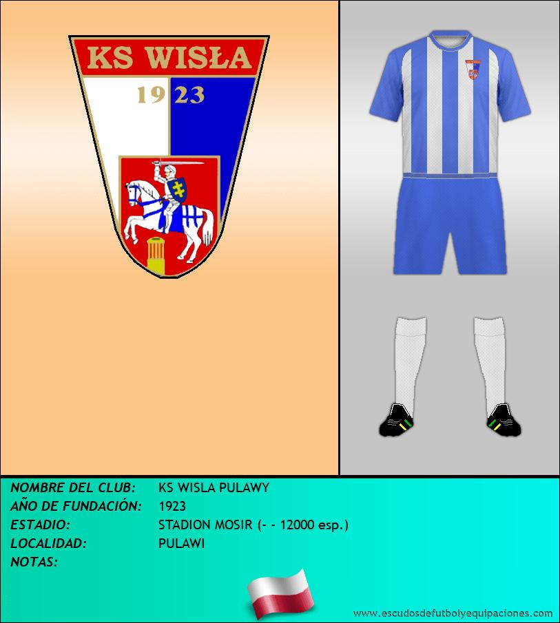 Escudo de KS WISLA PULAWY