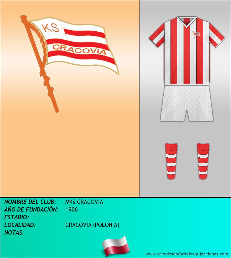 Escudo de MKS CRACOVIA