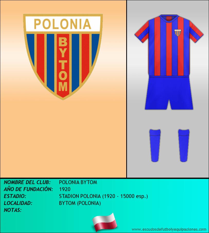 Escudo de POLONIA BYTOM