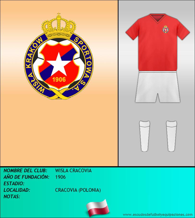 Escudo de WISLA CRACOVIA