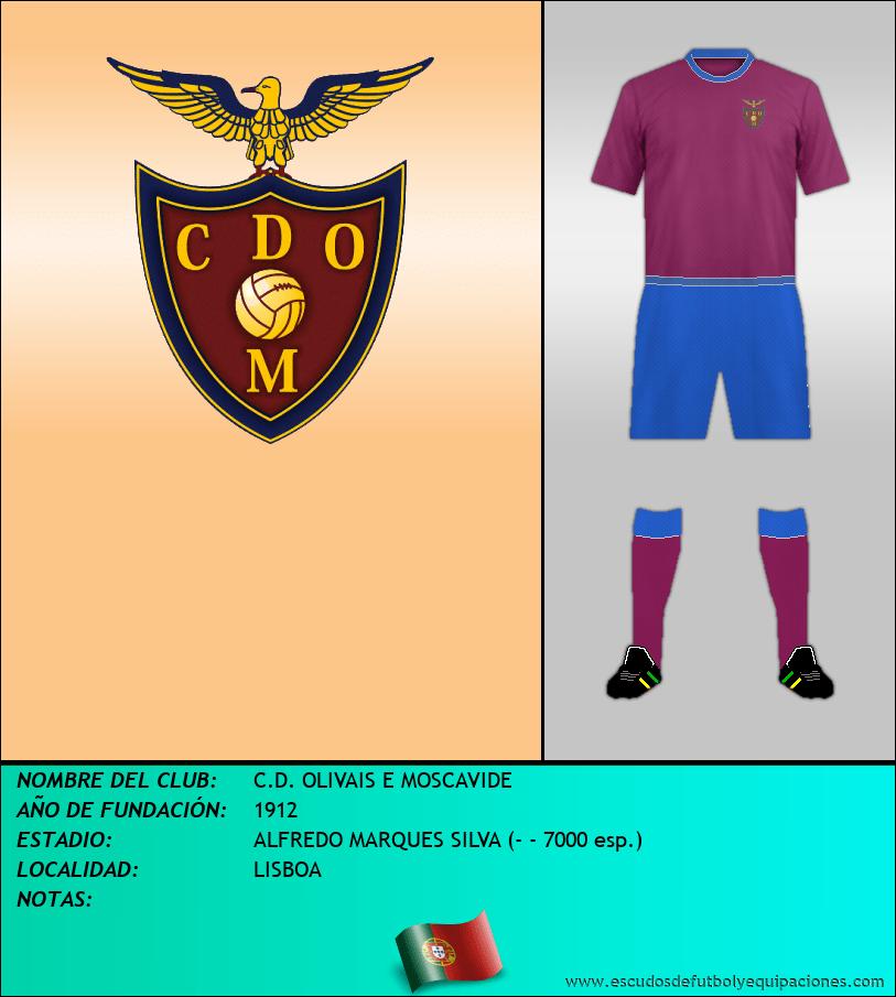 Escudo de C.D. OLIVAIS E MOSCAVIDE