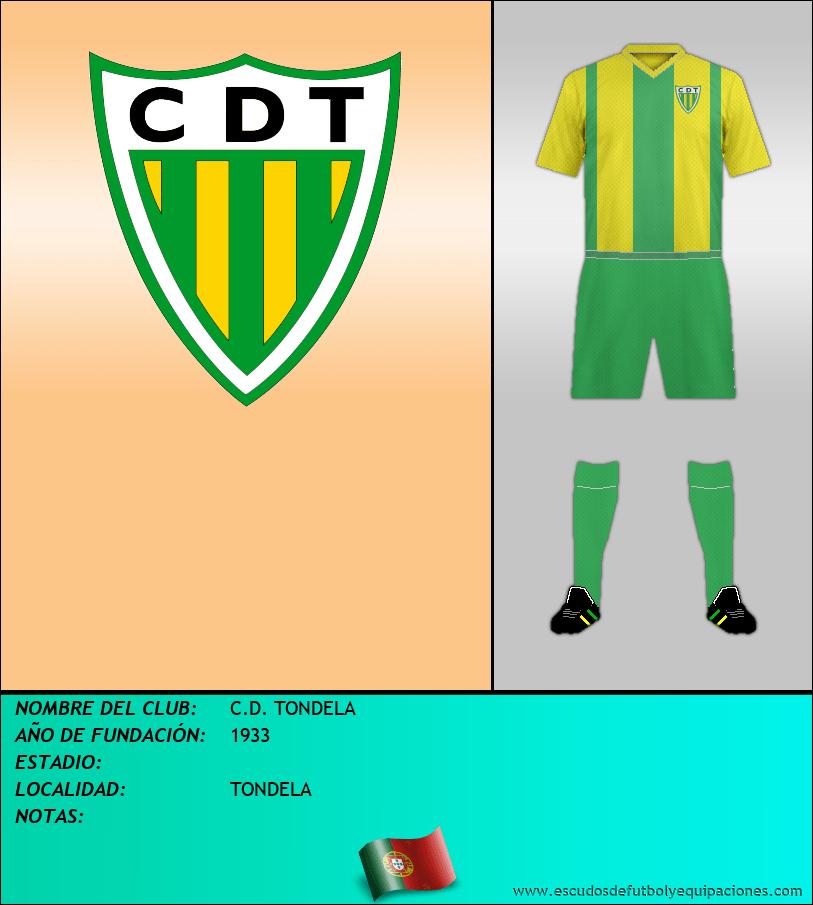 Escudo de C.D. TONDELA