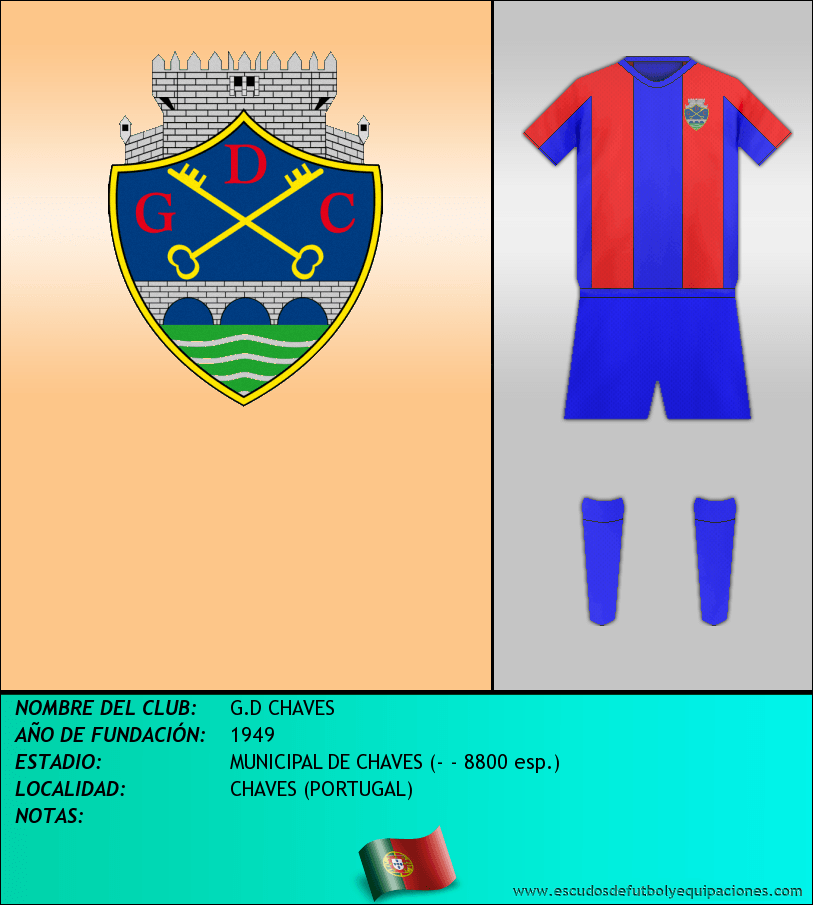 Escudo de G.D CHAVES