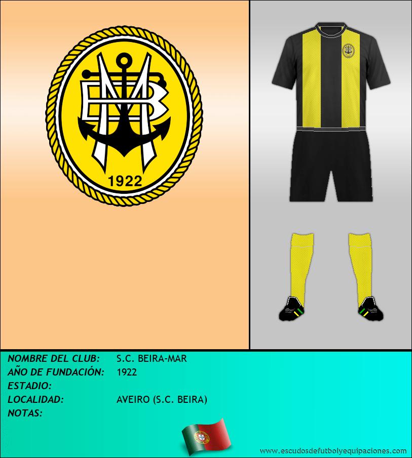 Escudo de S.C. BEIRA-MAR