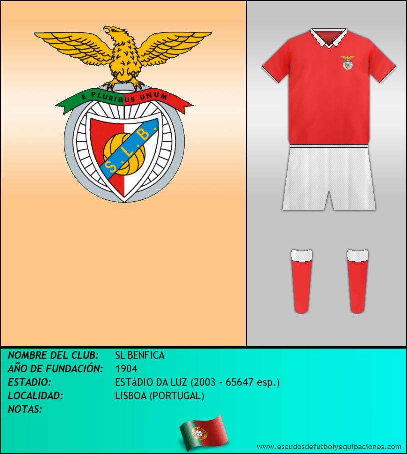 Escudo de SL BENFICA