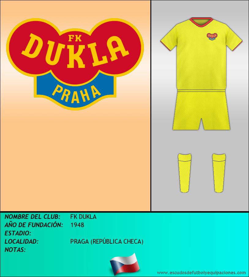 Escudo de FK DUKLA