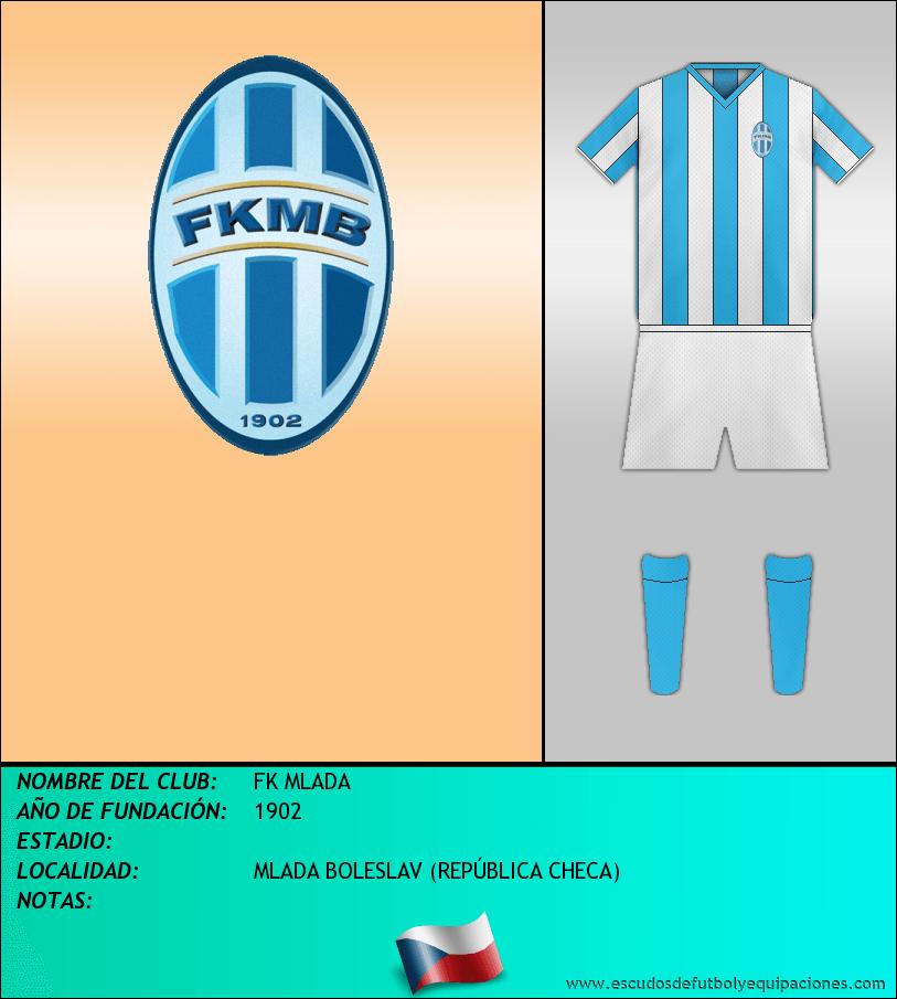 Escudo de FK MLADA