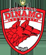 Escudo de FC DINAMO DE BUCAREST