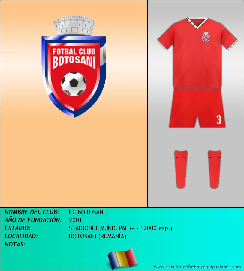 Escudo de FC BOTOSANI
