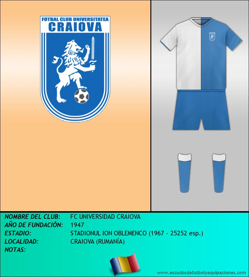 Escudo de FC UNIVERSIDAD CRAIOVA