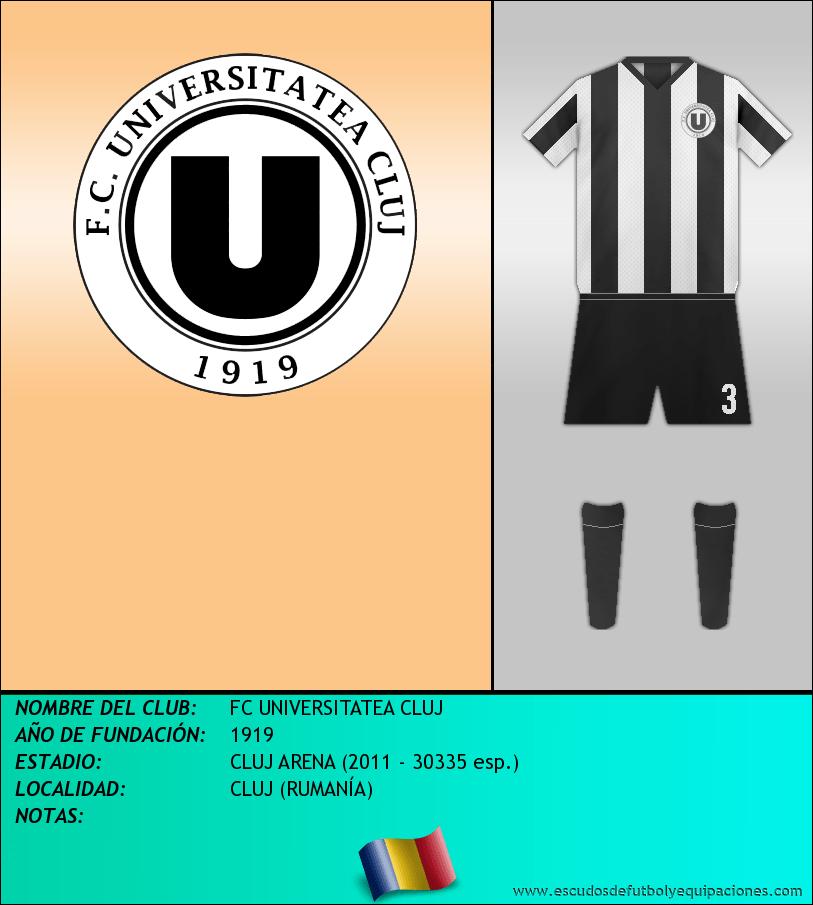 Escudo de FC UNIVERSITATEA CLUJ