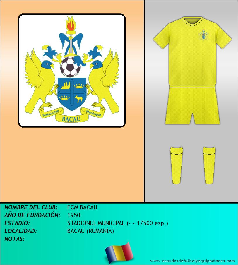 Escudo de FCM BACAU