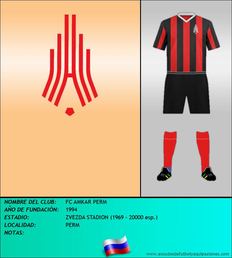 Escudo de FC AMKAR PERM