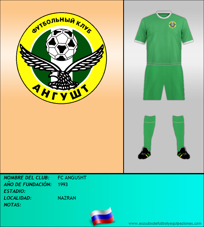 Escudo de FC ANGUSHT