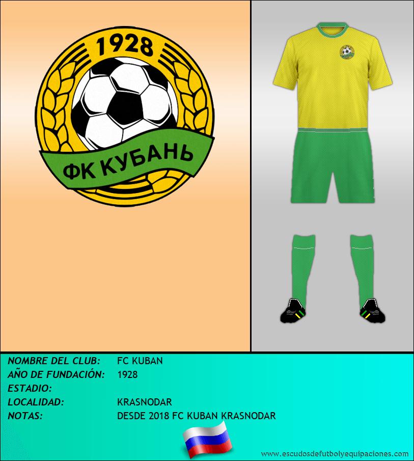Escudo de FC KUBAN