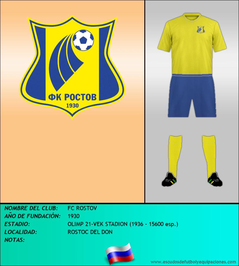 Escudo de FC ROSTOV