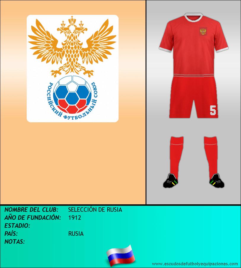 Escudo de SELECCIÓN DE RUSIA