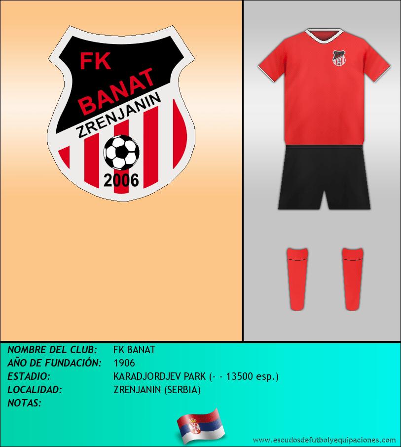 Escudo de FK BANAT