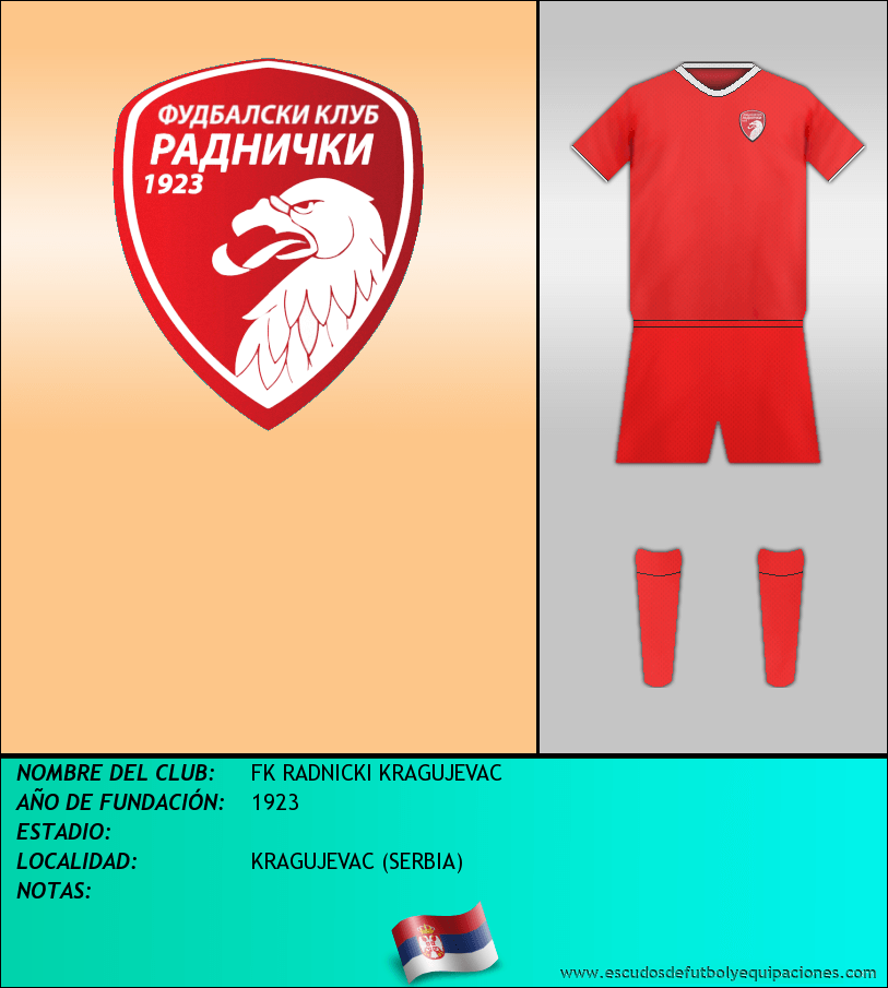 Escudo de FK RADNICKI KRAGUJEVAC