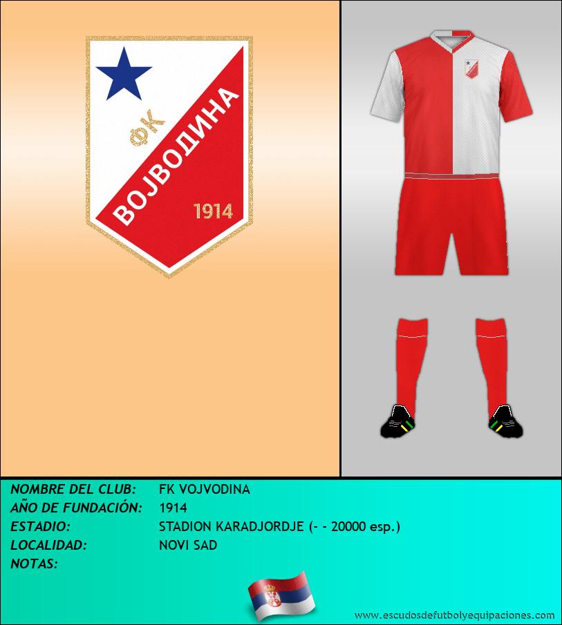 Escudo de FK VOJVODINA