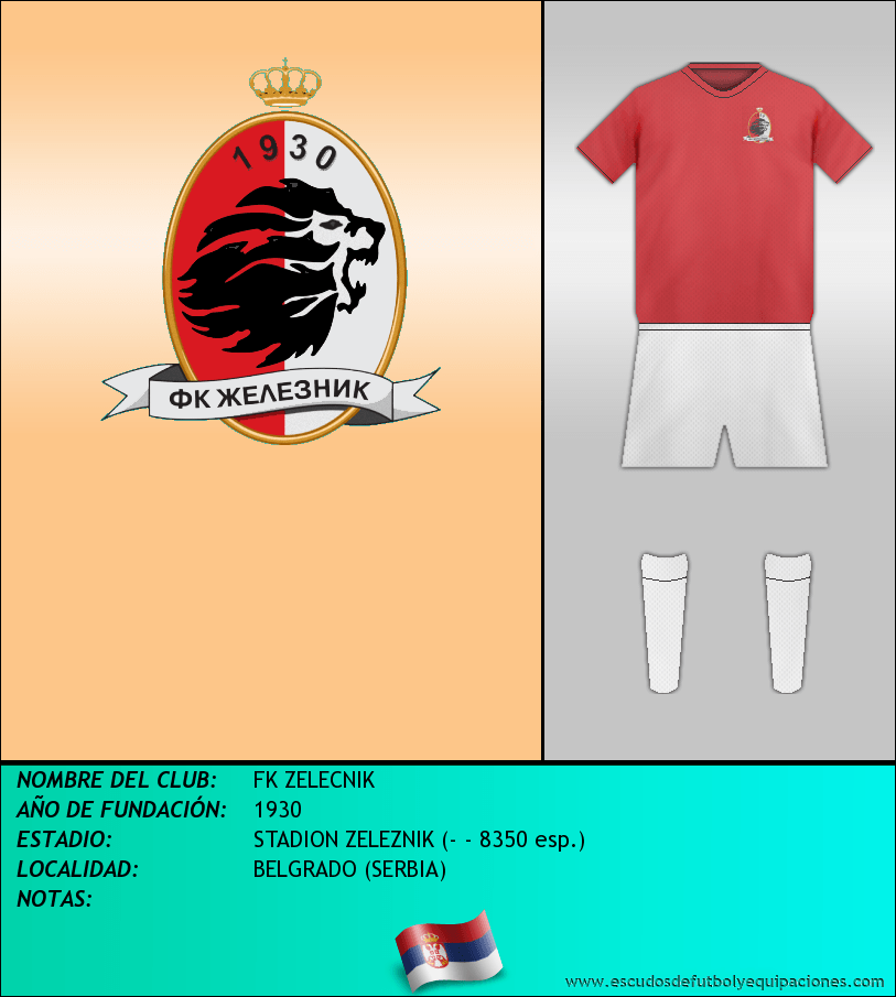 Escudo de FK ZELECNIK