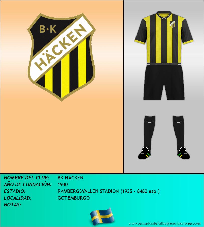 Escudo de BK HACKEN